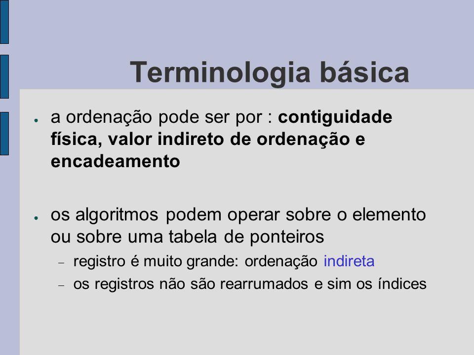 Terminologia básica a ordenação pode ser por : contiguidade física, valor indireto de ordenação e encadeamento.