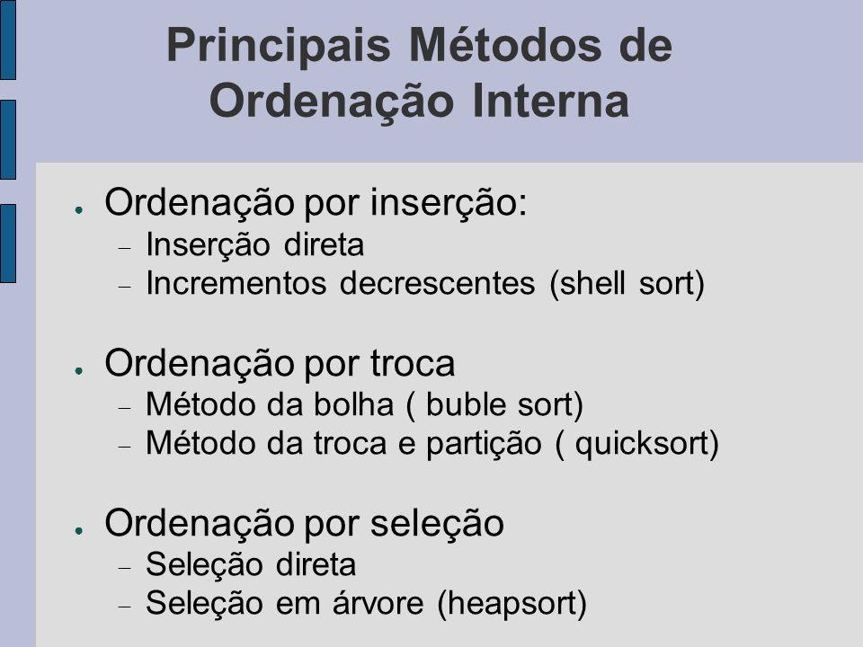 Principais Métodos de Ordenação Interna