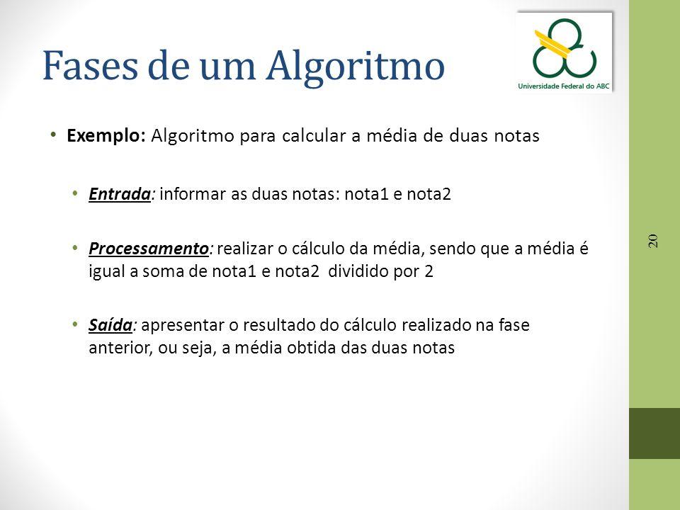 Fases de um Algoritmo Exemplo: Algoritmo para calcular a média de duas notas. Entrada: informar as duas notas: nota1 e nota2.