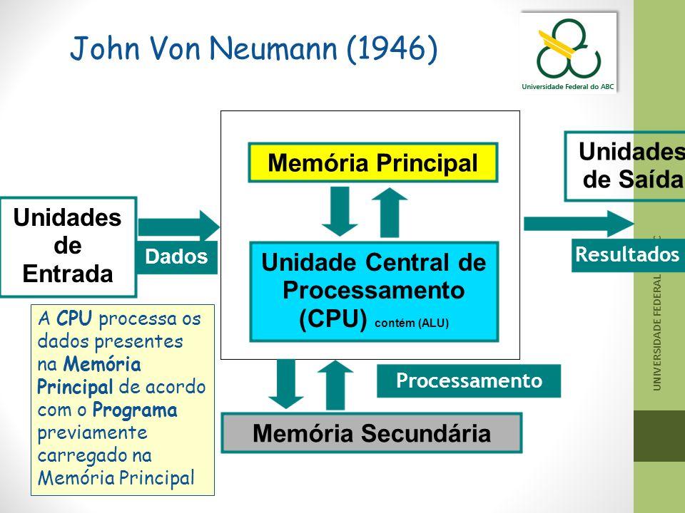 Unidade Central de Processamento (CPU) contém (ALU)