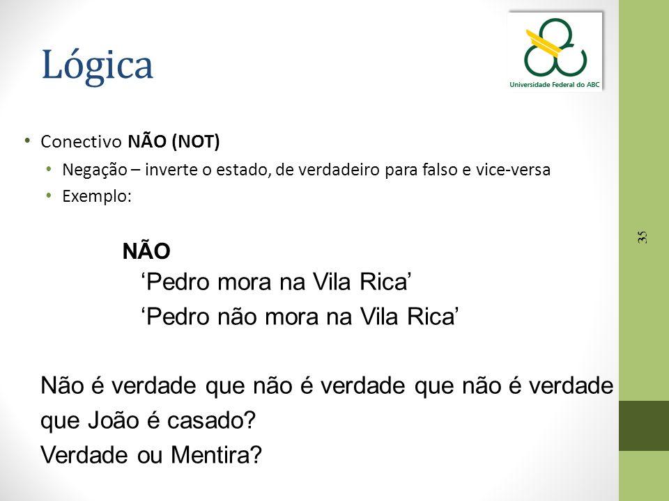 Lógica 'Pedro mora na Vila Rica' 'Pedro não mora na Vila Rica'