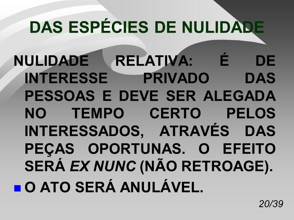 DAS ESPÉCIES DE NULIDADE