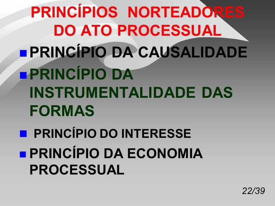 PRINCÍPIOS NORTEADORES DO ATO PROCESSUAL