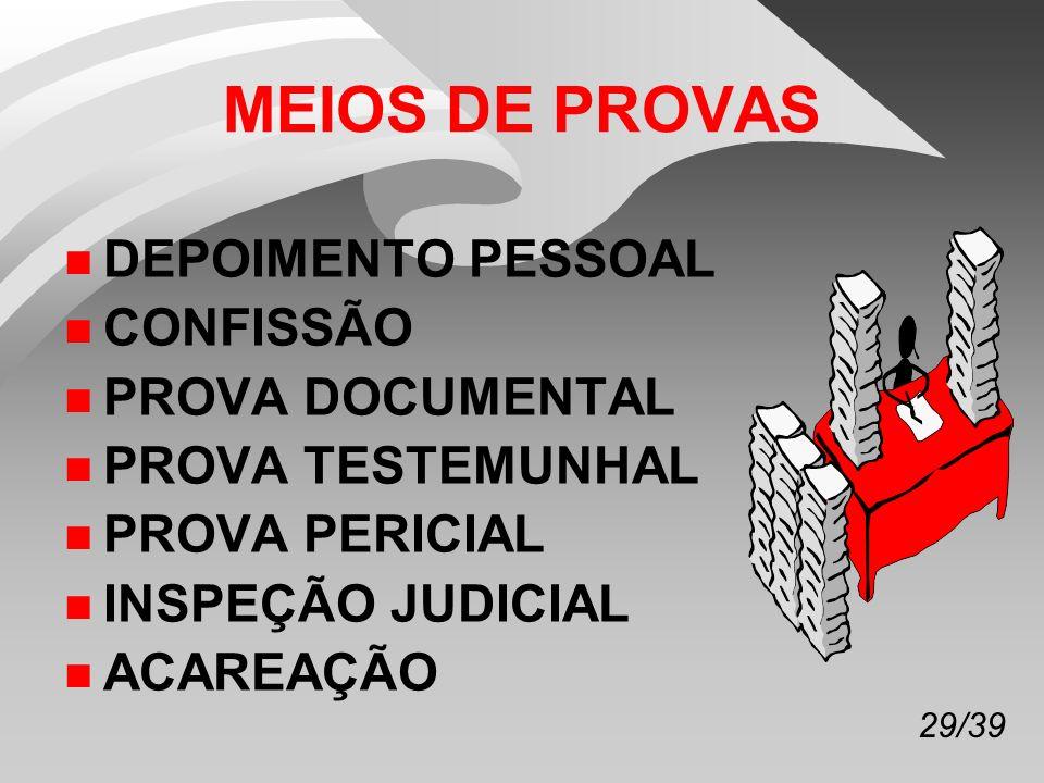 MEIOS DE PROVAS DEPOIMENTO PESSOAL CONFISSÃO PROVA DOCUMENTAL