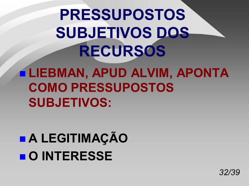 PRESSUPOSTOS SUBJETIVOS DOS RECURSOS