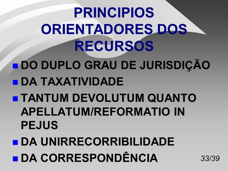 PRINCIPIOS ORIENTADORES DOS RECURSOS