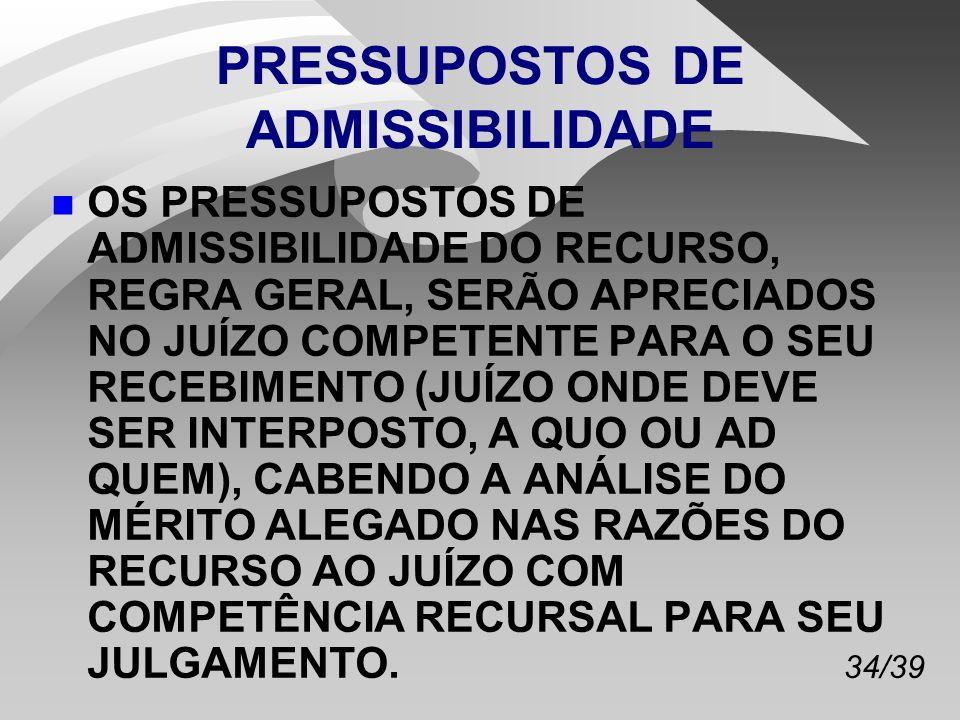PRESSUPOSTOS DE ADMISSIBILIDADE