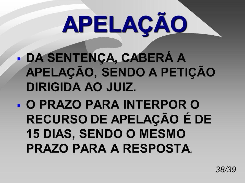 APELAÇÃO DA SENTENÇA, CABERÁ A APELAÇÃO, SENDO A PETIÇÃO DIRIGIDA AO JUIZ.