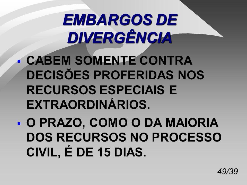 EMBARGOS DE DIVERGÊNCIA