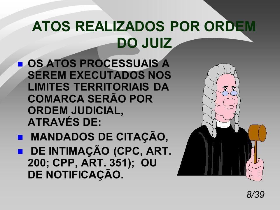 ATOS REALIZADOS POR ORDEM DO JUIZ