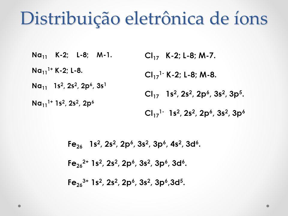 Distribuição eletrônica de íons