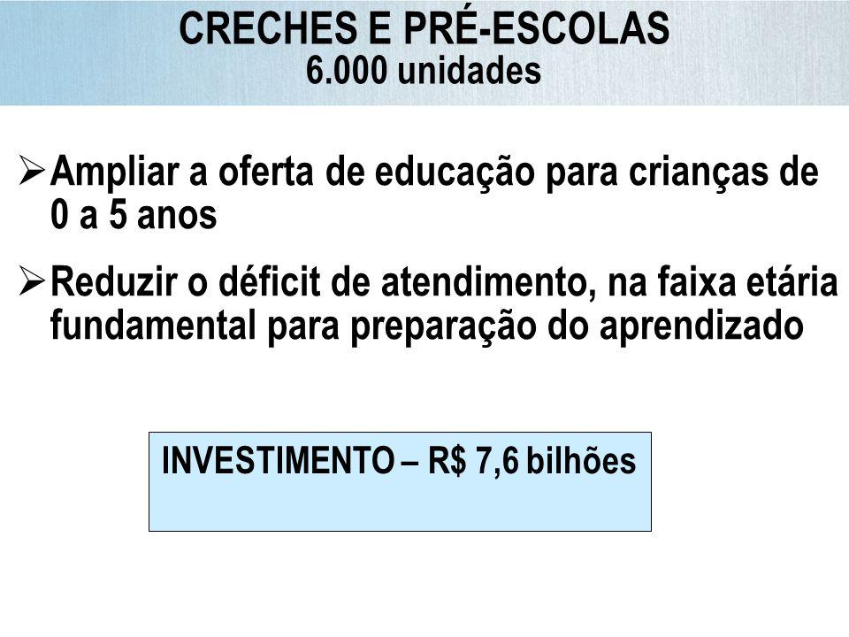 INVESTIMENTO – R$ 7,6 bilhões