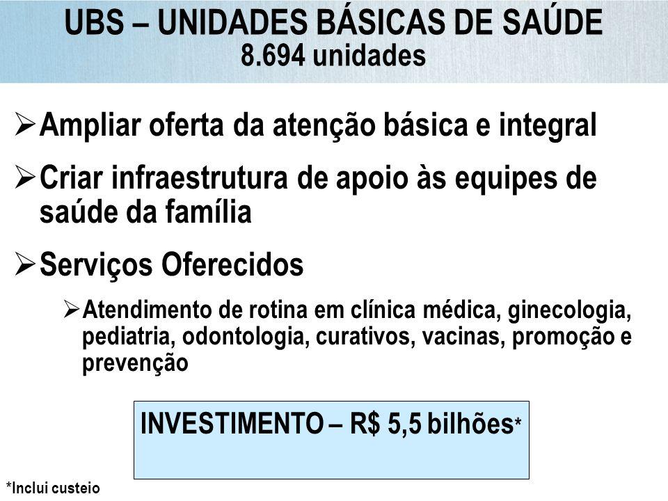 UBS – UNIDADES BÁSICAS DE SAÚDE INVESTIMENTO – R$ 5,5 bilhões*