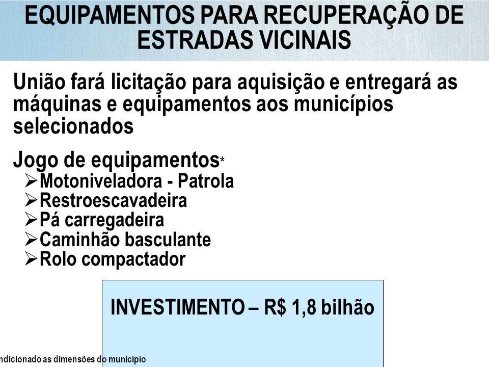 EQUIPAMENTOS PARA RECUPERAÇÃO DE ESTRADAS VICINAIS