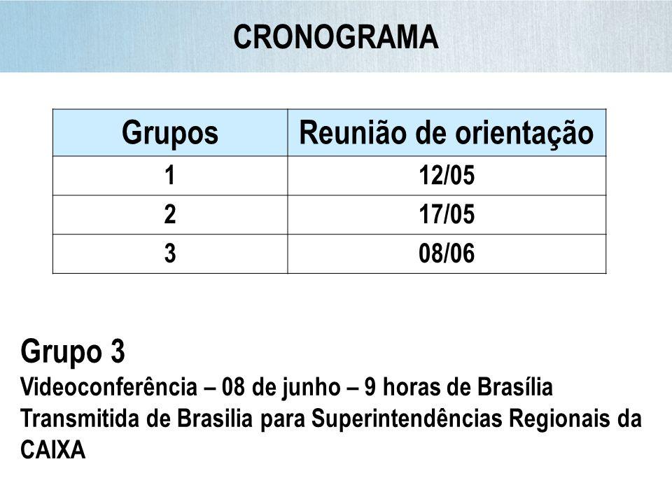 CRONOGRAMA Grupos Reunião de orientação