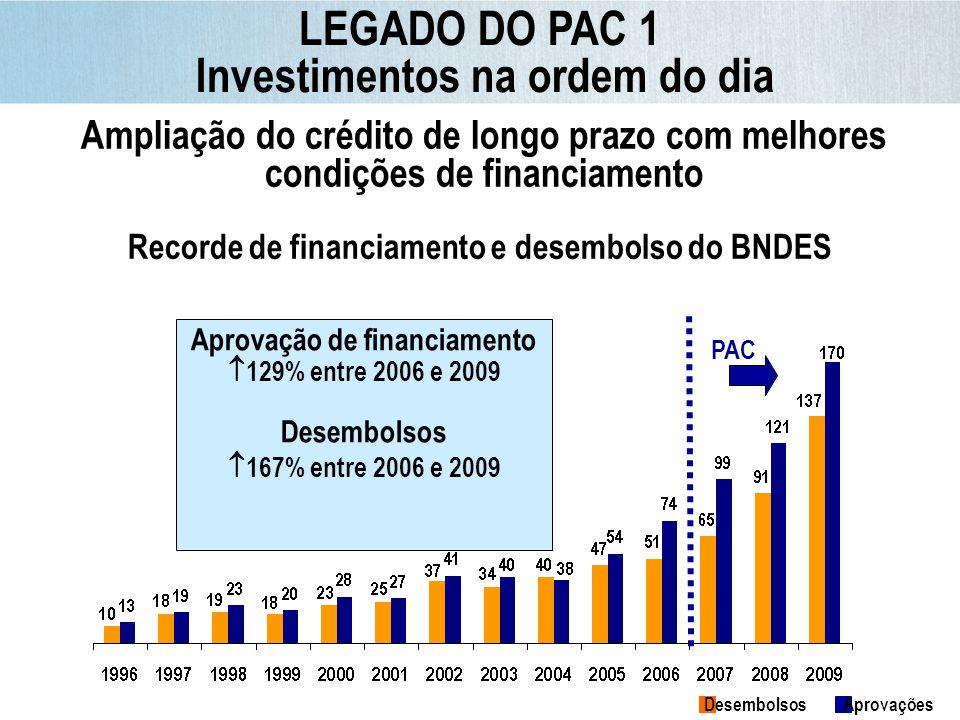 LEGADO DO PAC 1 Investimentos na ordem do dia