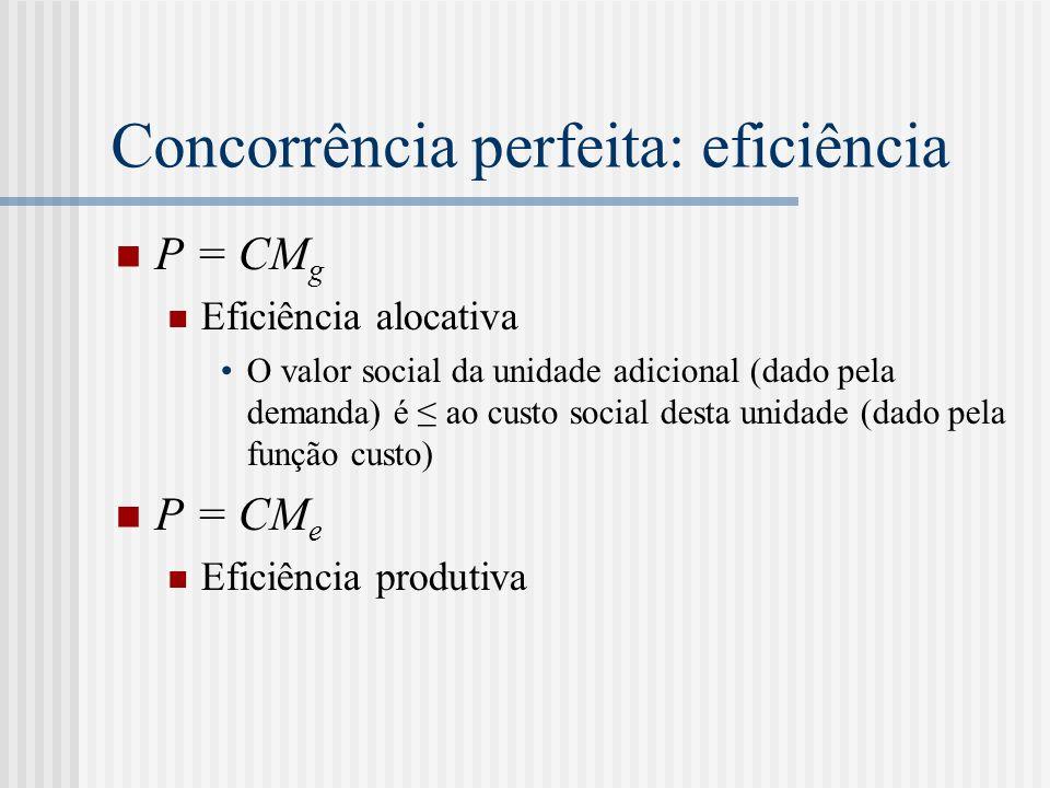 Concorrência perfeita: eficiência