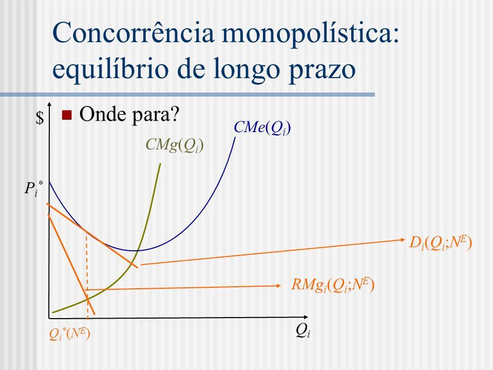 Concorrência monopolística: equilíbrio de longo prazo