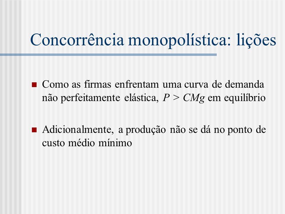 Concorrência monopolística: lições