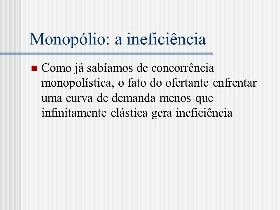 Monopólio: a ineficiência
