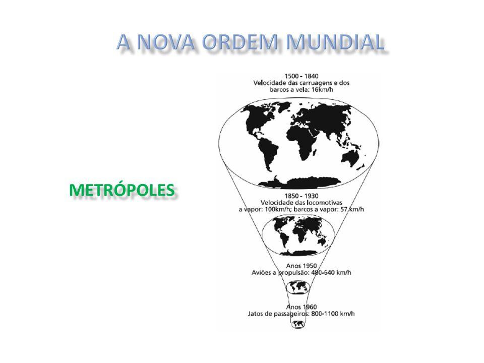A NOVA ORDEM MUNDIAL METRÓPOLES
