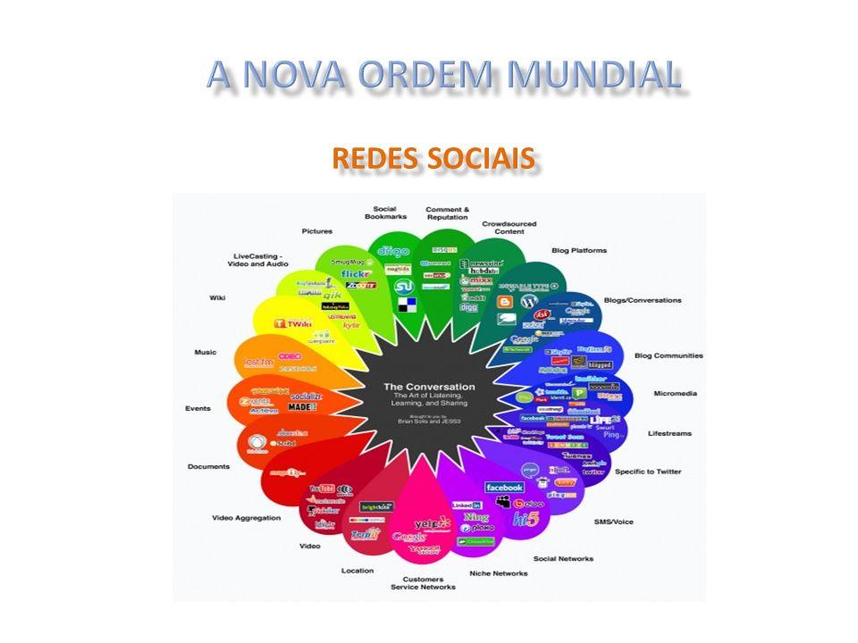 A NOVA ORDEM MUNDIAL REDES SOCIAIS