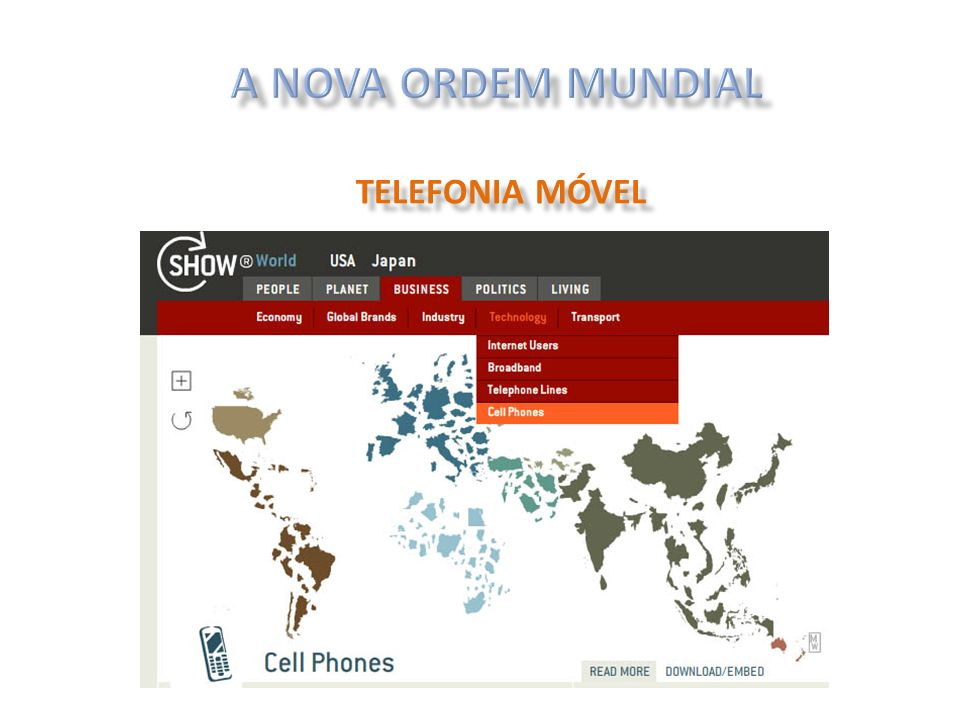 A NOVA ORDEM MUNDIAL TELEFONIA MÓVEL