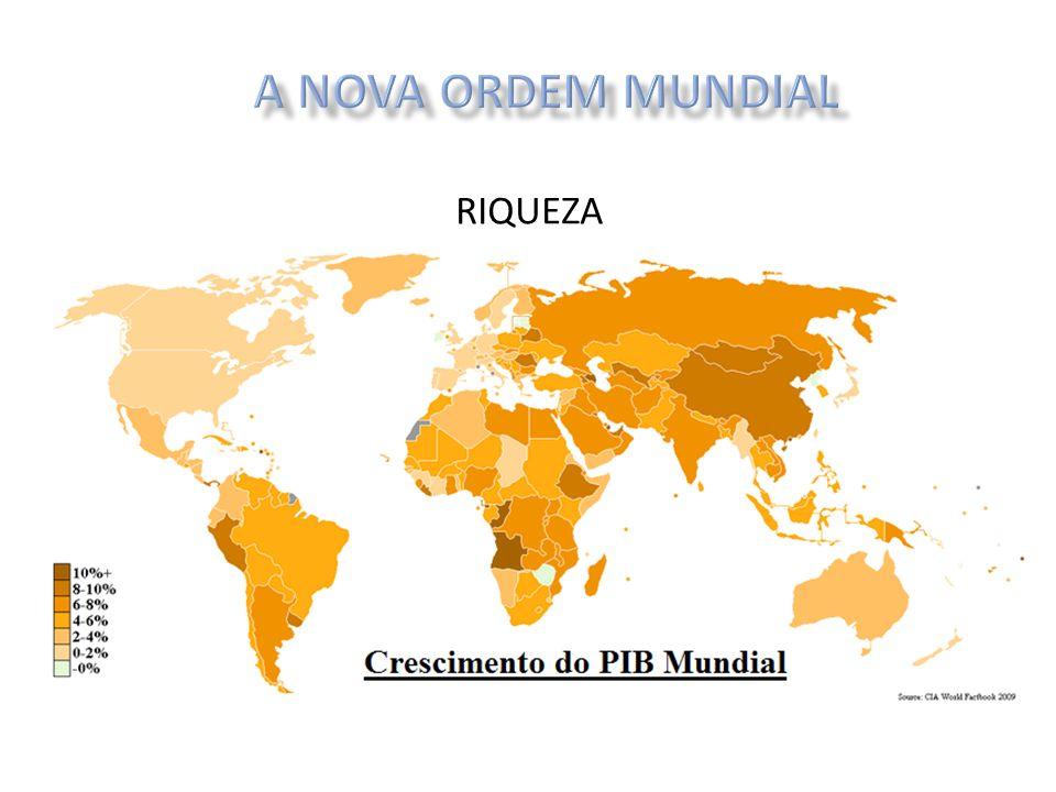 A NOVA ORDEM MUNDIAL RIQUEZA