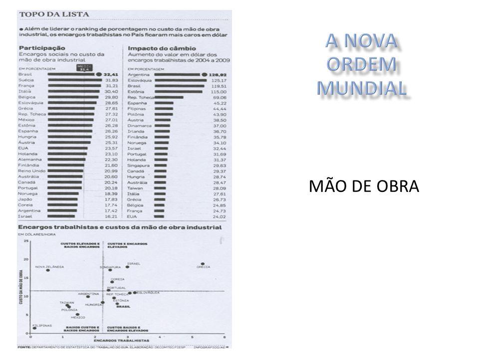 A NOVA ORDEM MUNDIAL MÃO DE OBRA