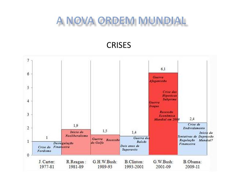 A NOVA ORDEM MUNDIAL CRISES