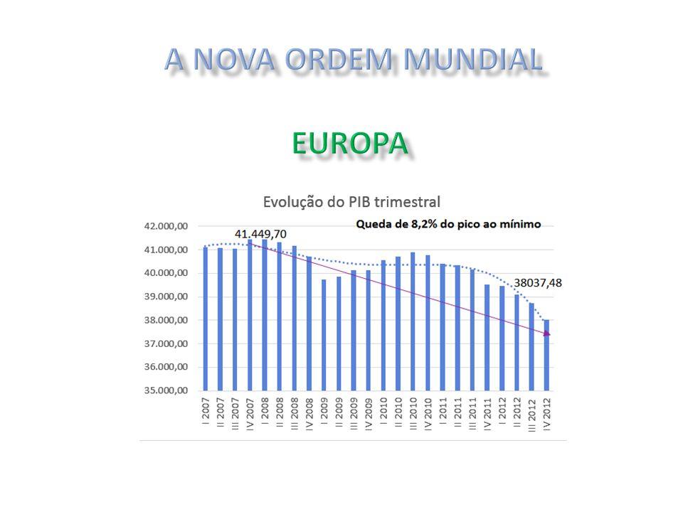 A NOVA ORDEM MUNDIAL europa