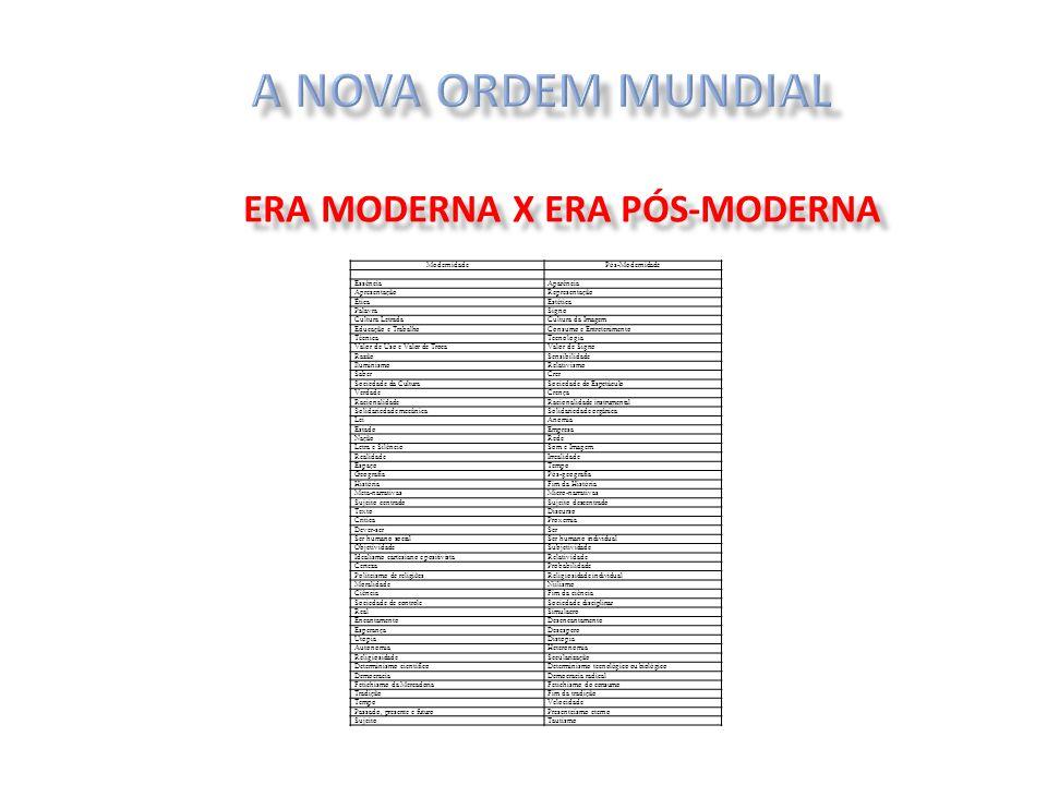 ERA MODERNA x ERA PÓS-MODERNA