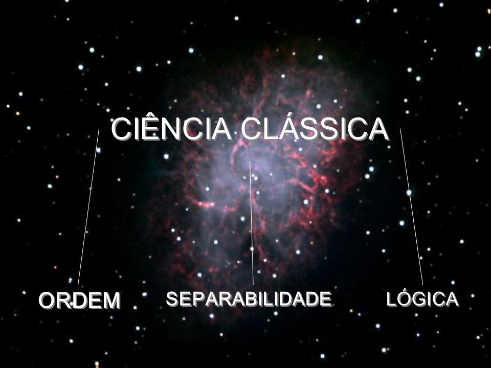 CIÊNCIA CLÁSSICA ORDEM SEPARABILIDADE LÓGICA