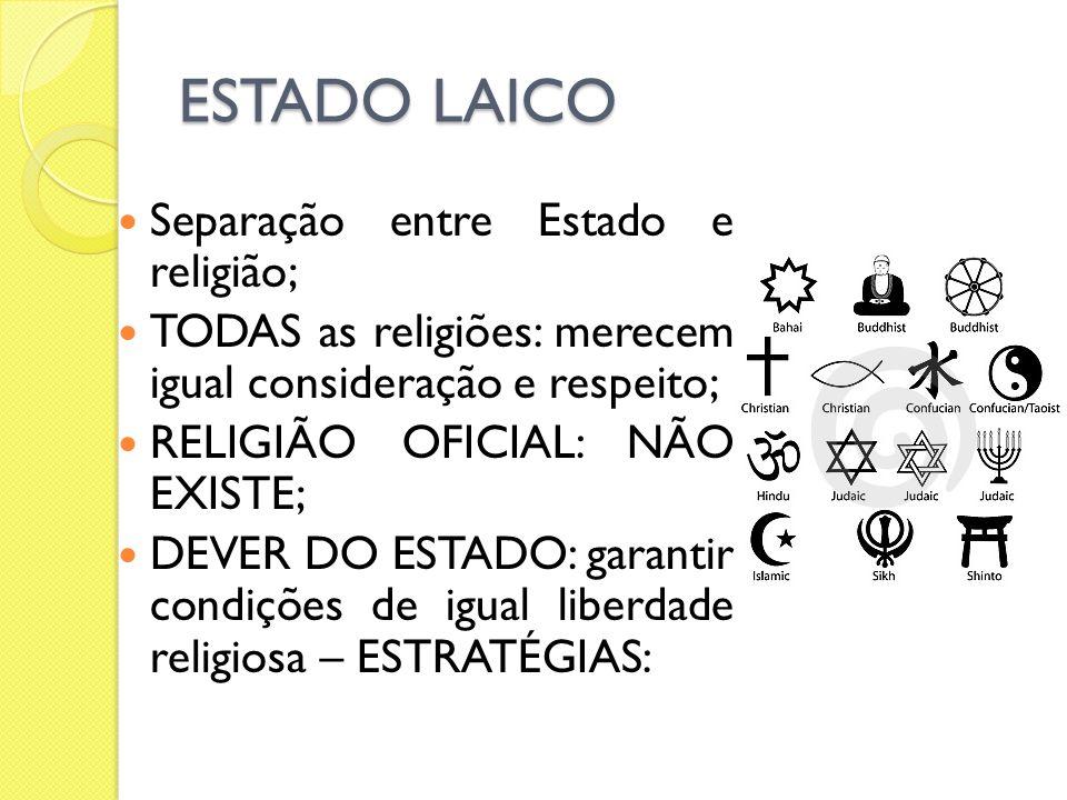 ESTADO LAICO Separação entre Estado e religião;