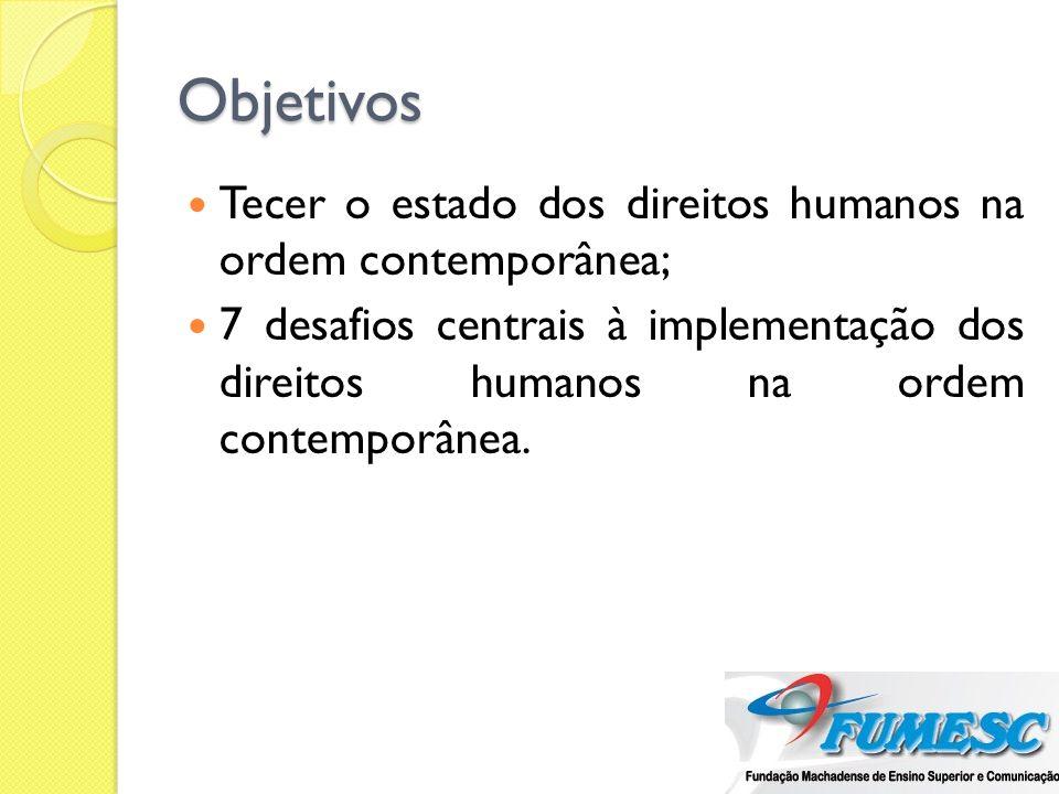 Objetivos Tecer o estado dos direitos humanos na ordem contemporânea;