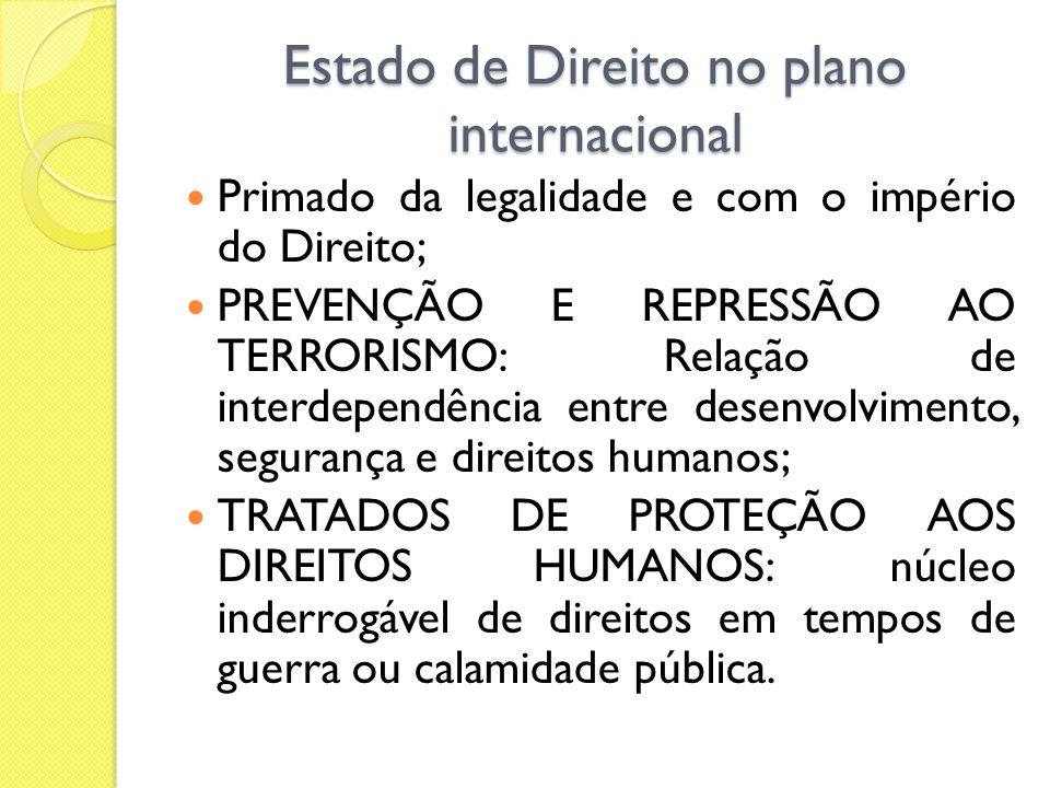 Estado de Direito no plano internacional