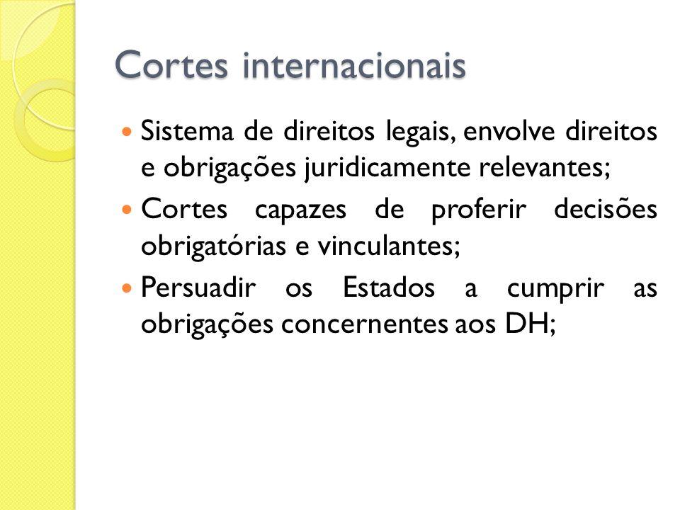 Cortes internacionais