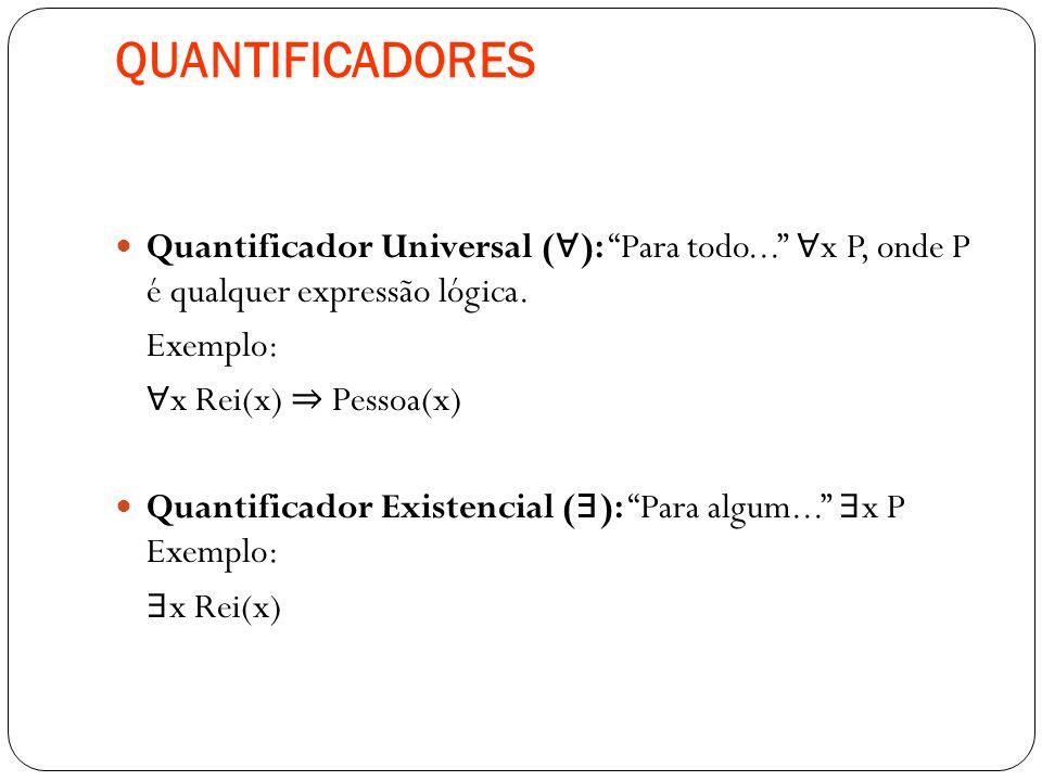 QUANTIFICADORES Quantificador Universal (∀): Para todo... ∀x P, onde P é qualquer expressão lógica.