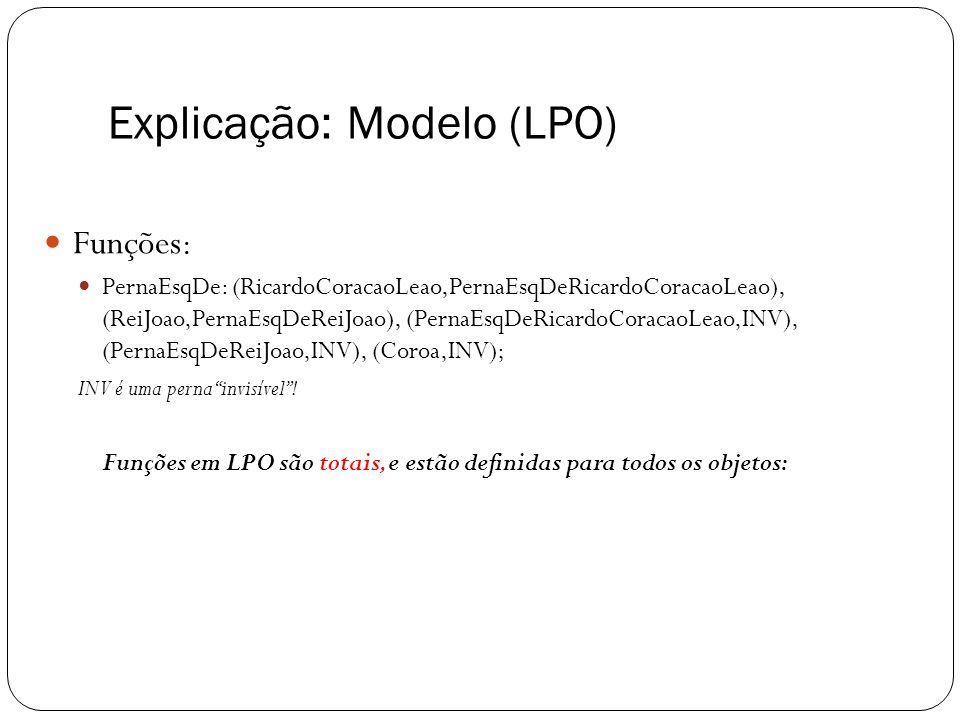 Explicação: Modelo (LPO)