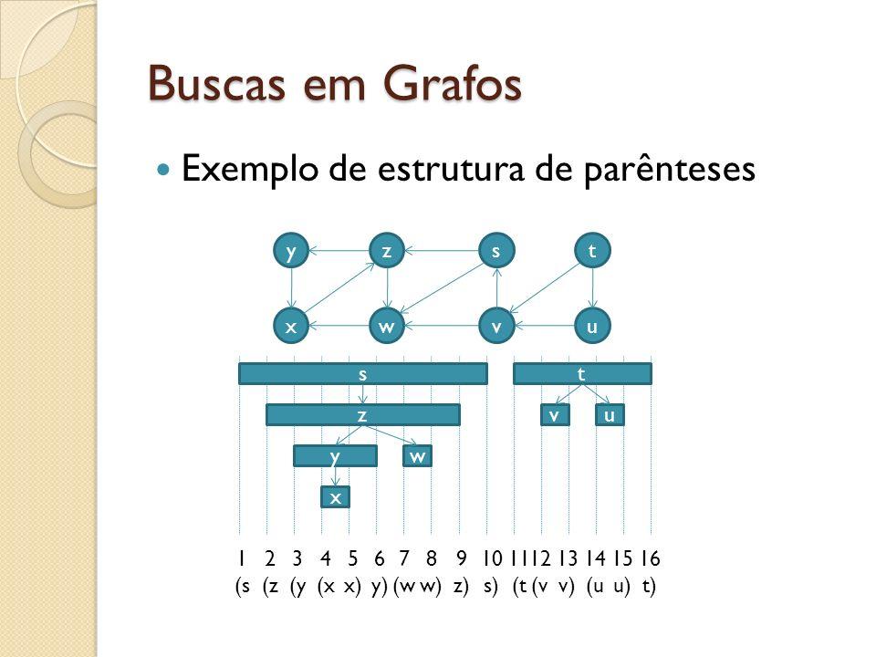 Buscas em Grafos Exemplo de estrutura de parênteses y z s t x w v u s