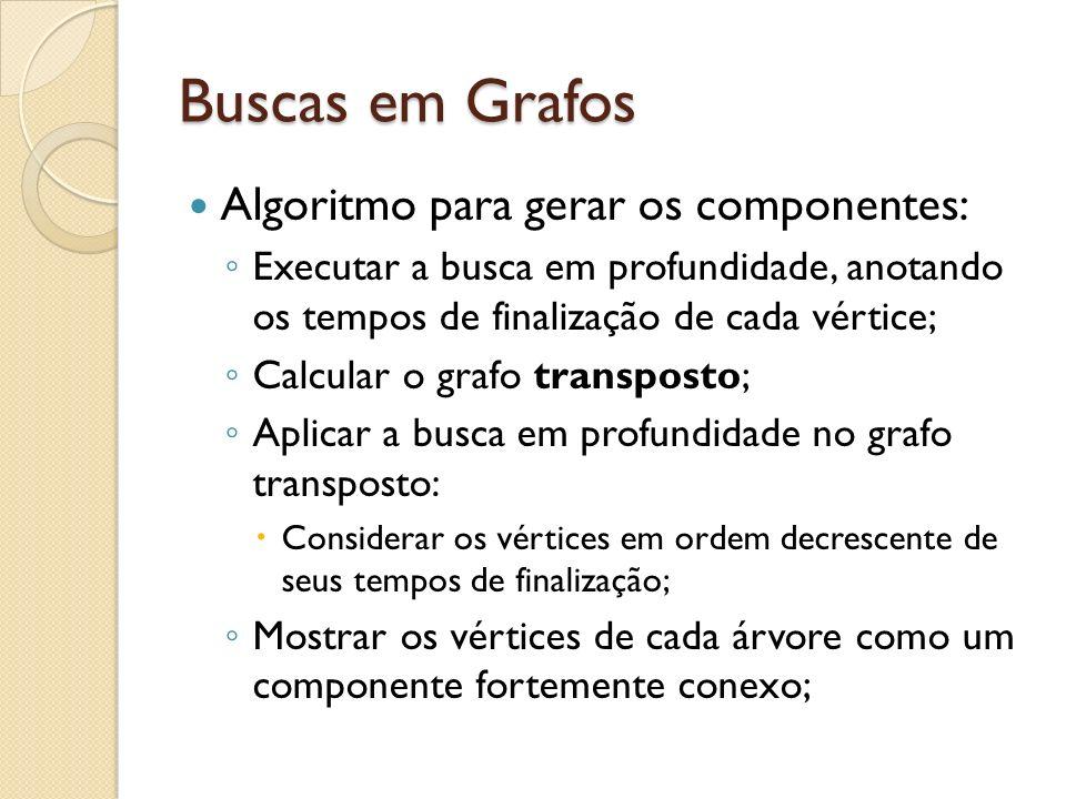 Buscas em Grafos Algoritmo para gerar os componentes: