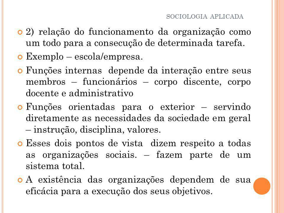 Exemplo – escola/empresa.