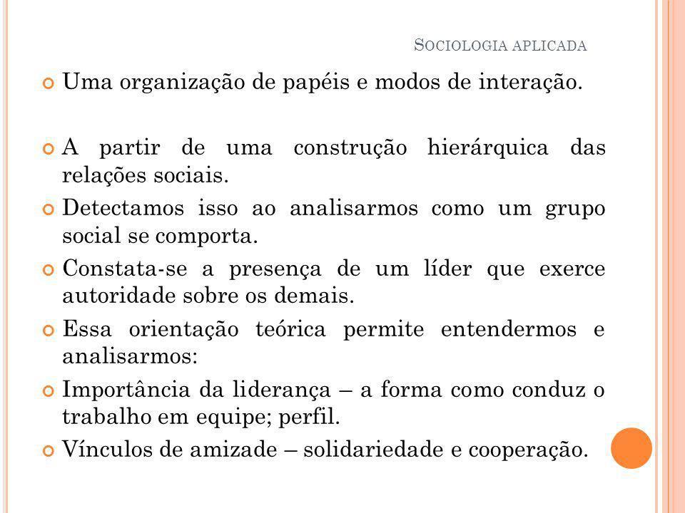 Uma organização de papéis e modos de interação.