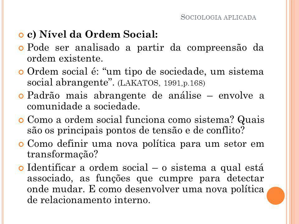 c) Nível da Ordem Social: