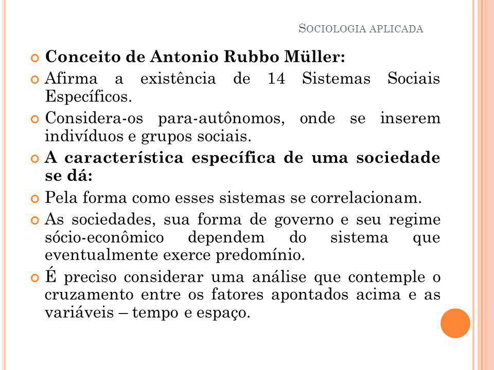 Conceito de Antonio Rubbo Müller: