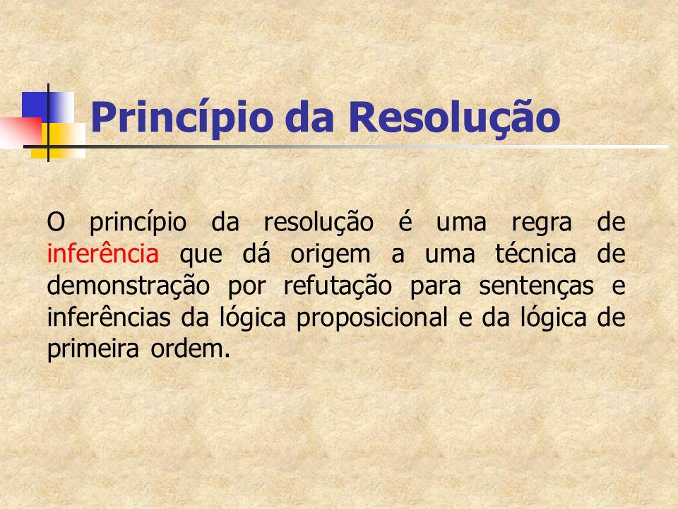 Princípio da Resolução
