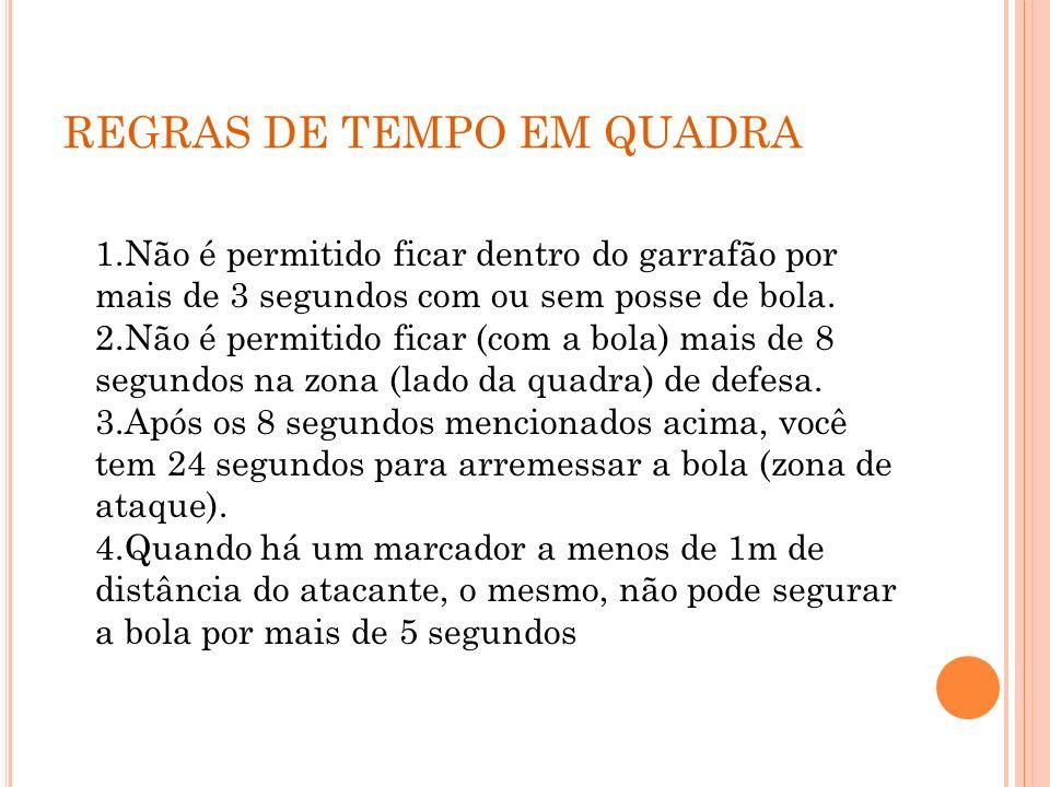 REGRAS DE TEMPO EM QUADRA