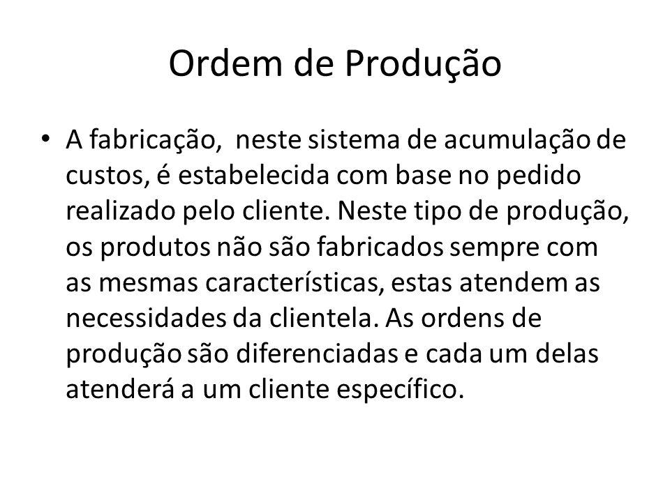 Ordem de Produção