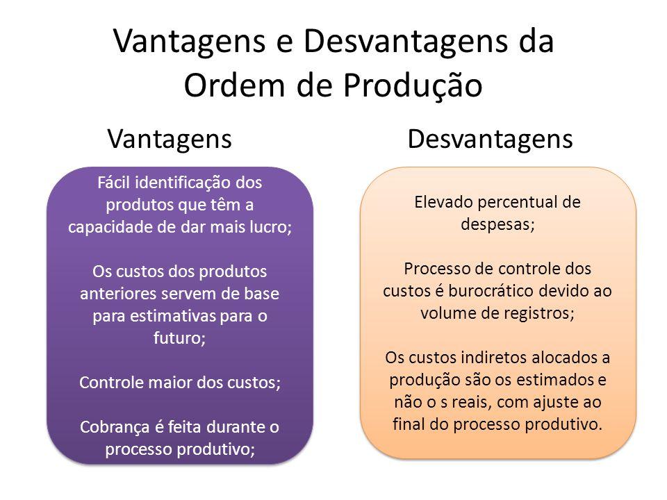 Vantagens e Desvantagens da Ordem de Produção