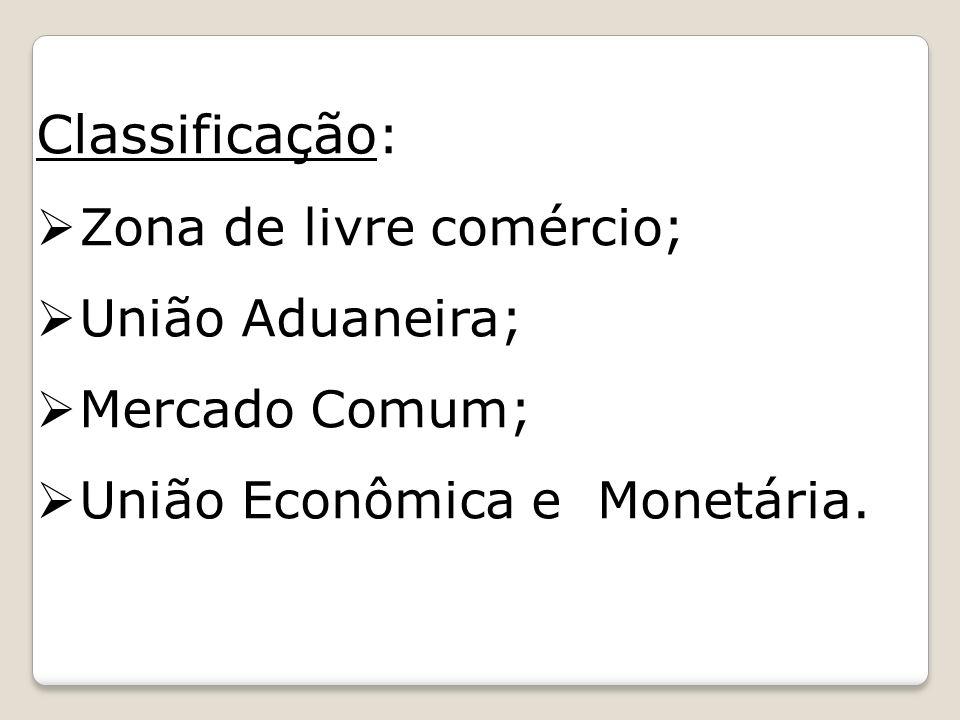Classificação: Zona de livre comércio; União Aduaneira; Mercado Comum;